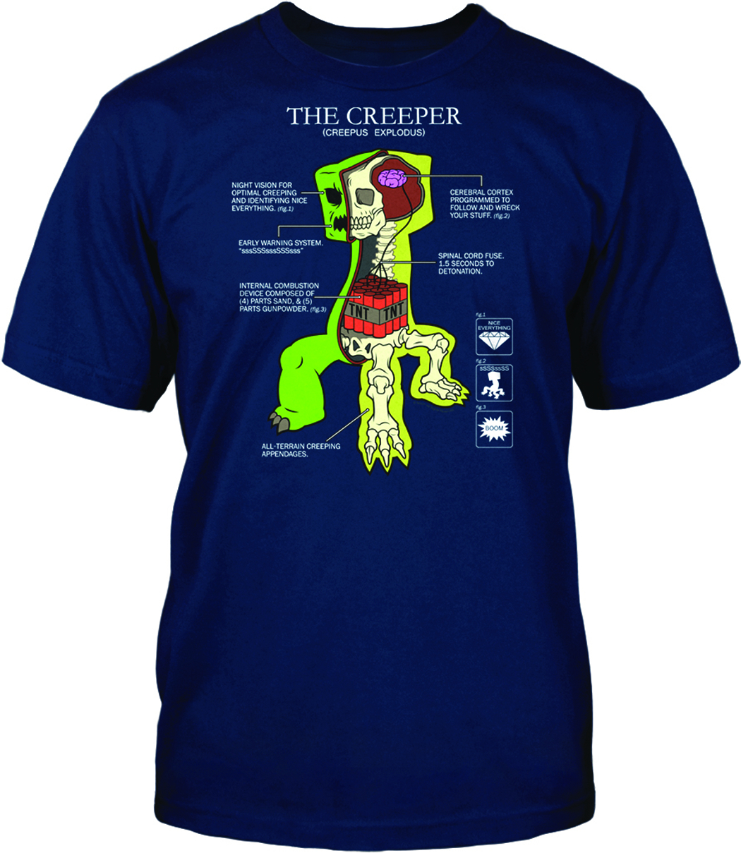 MINECRAFT CREEPER ANATOMY NAVY T/S XL