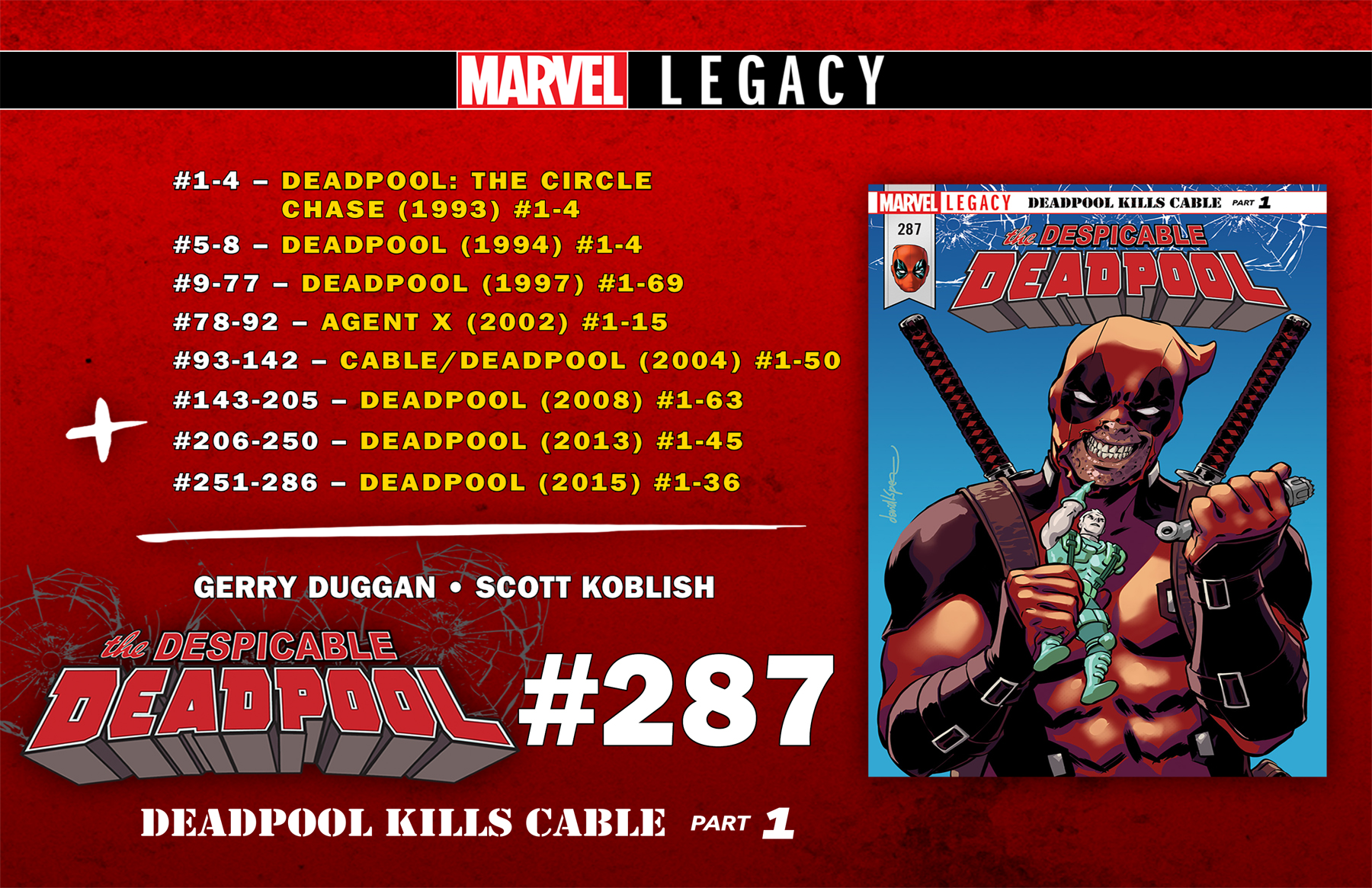 DESPICABLE DEADPOOL #287 LEG