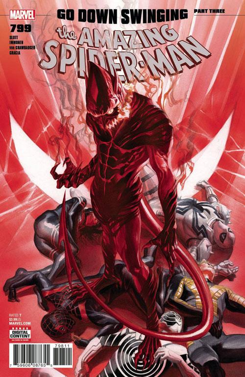 marvel comics 4/18/18
